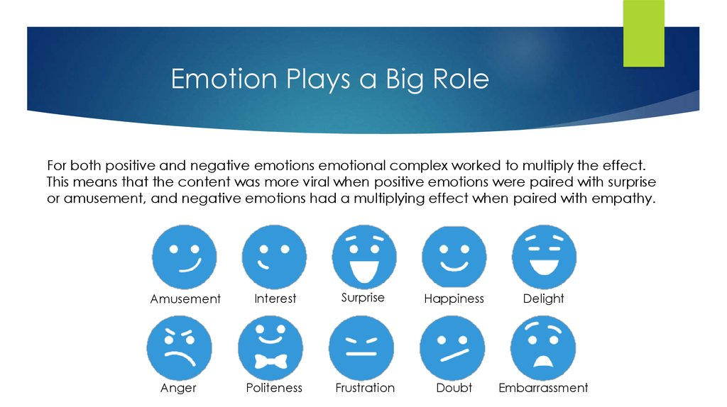 expressing positive and negative emotions essay What are emotions essay what are  the children in a positive way, a negative mood will affect the  the emotions internally, as well as expressing them to.
