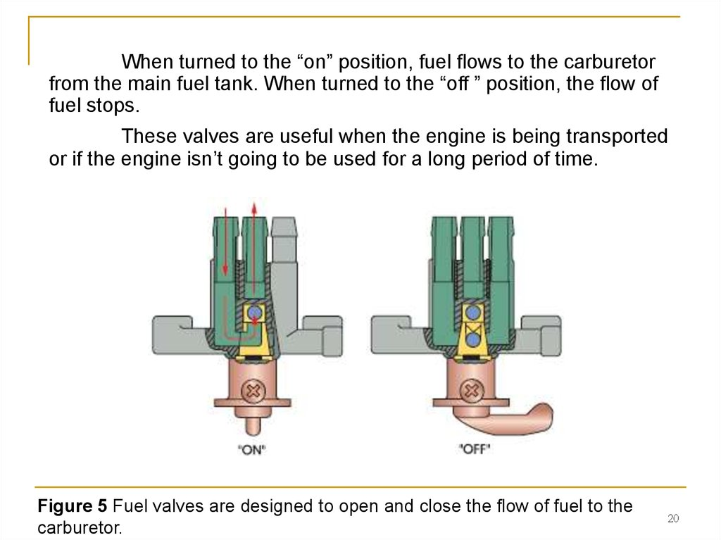 Internal Сombustion Engine  Fuel Systems  The carburetors
