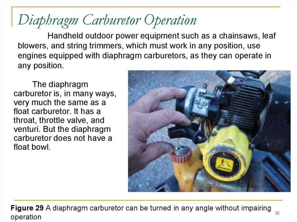 Diaphragm Carburetor Operation