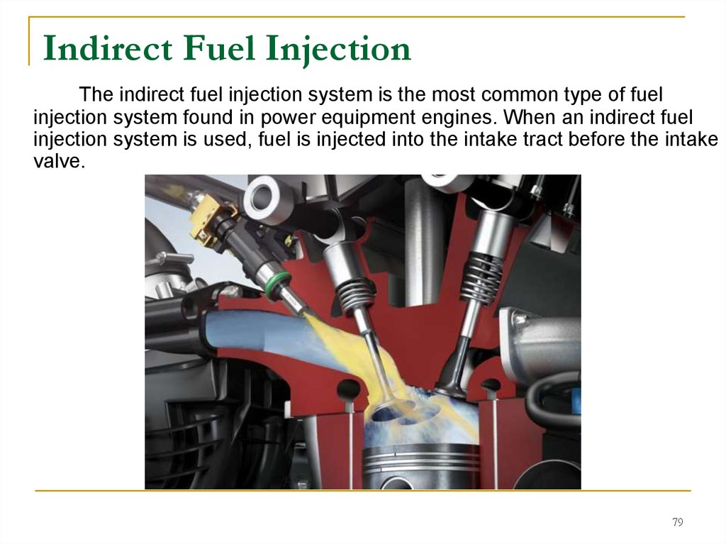Indirect Fuel Injection