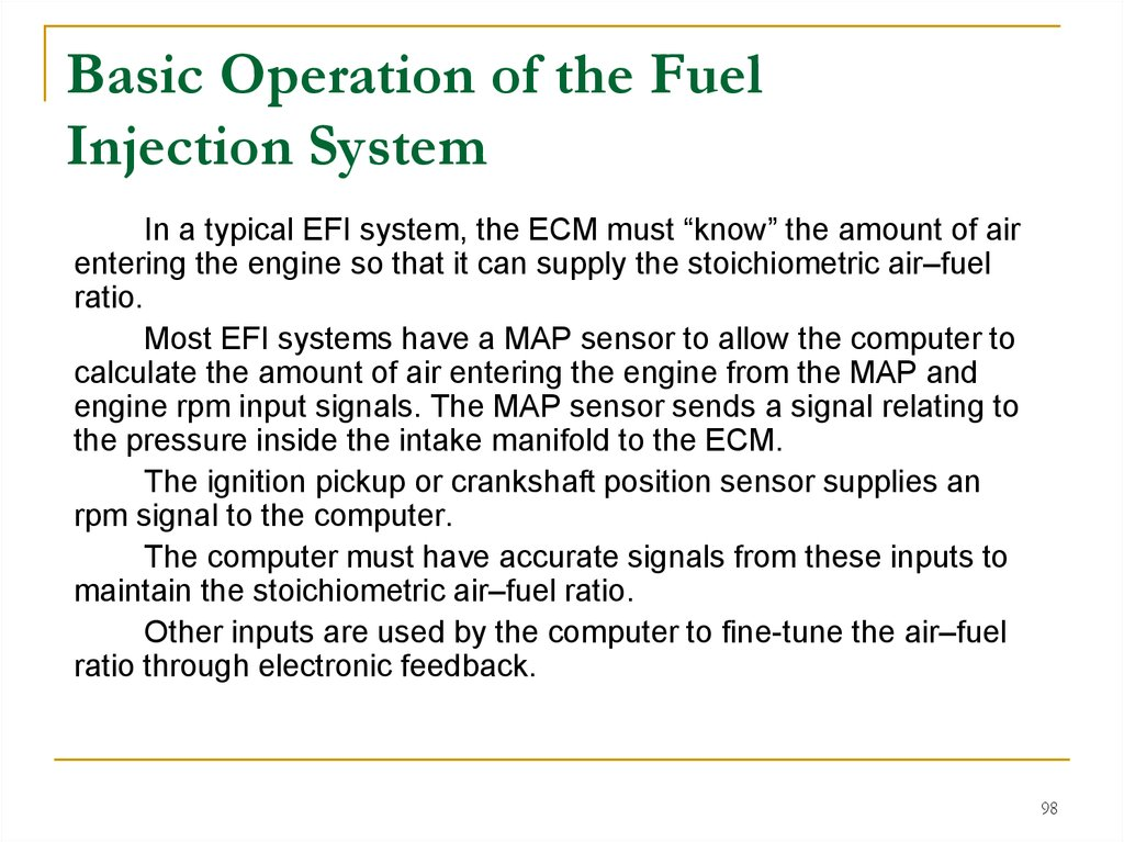Basic Operation of the Fuel Injection System
