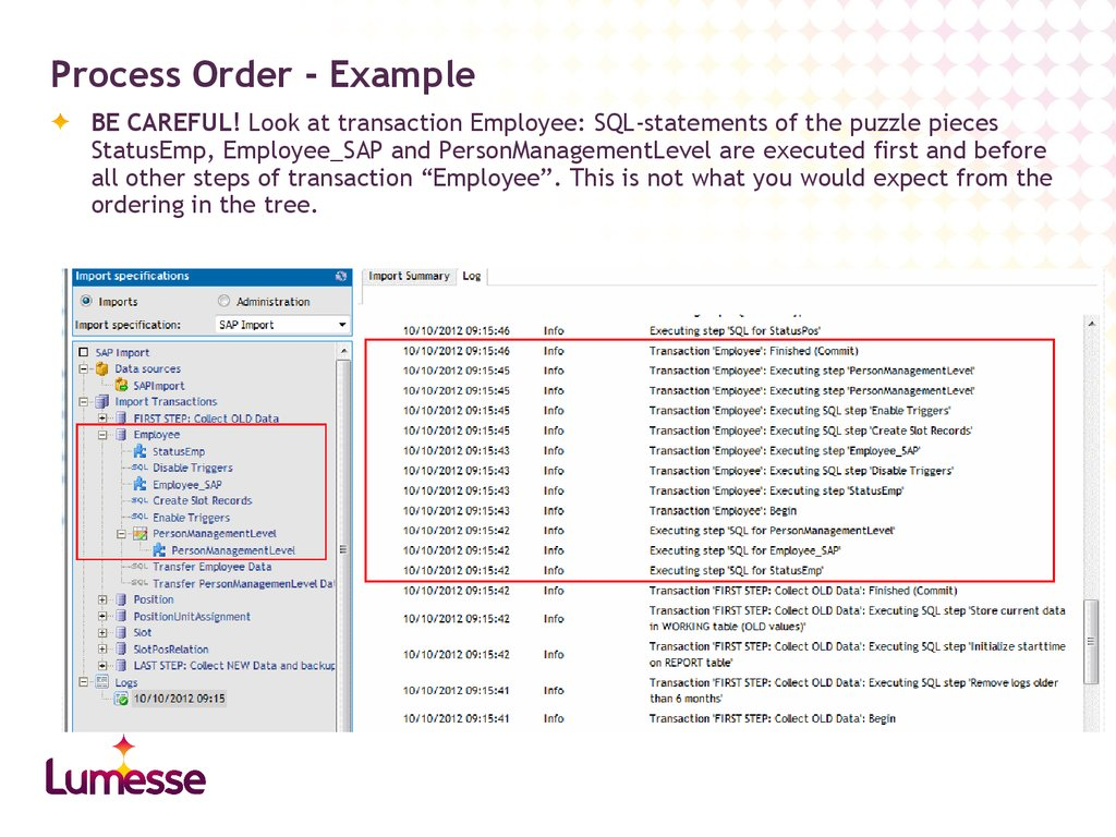 Process Order - Example