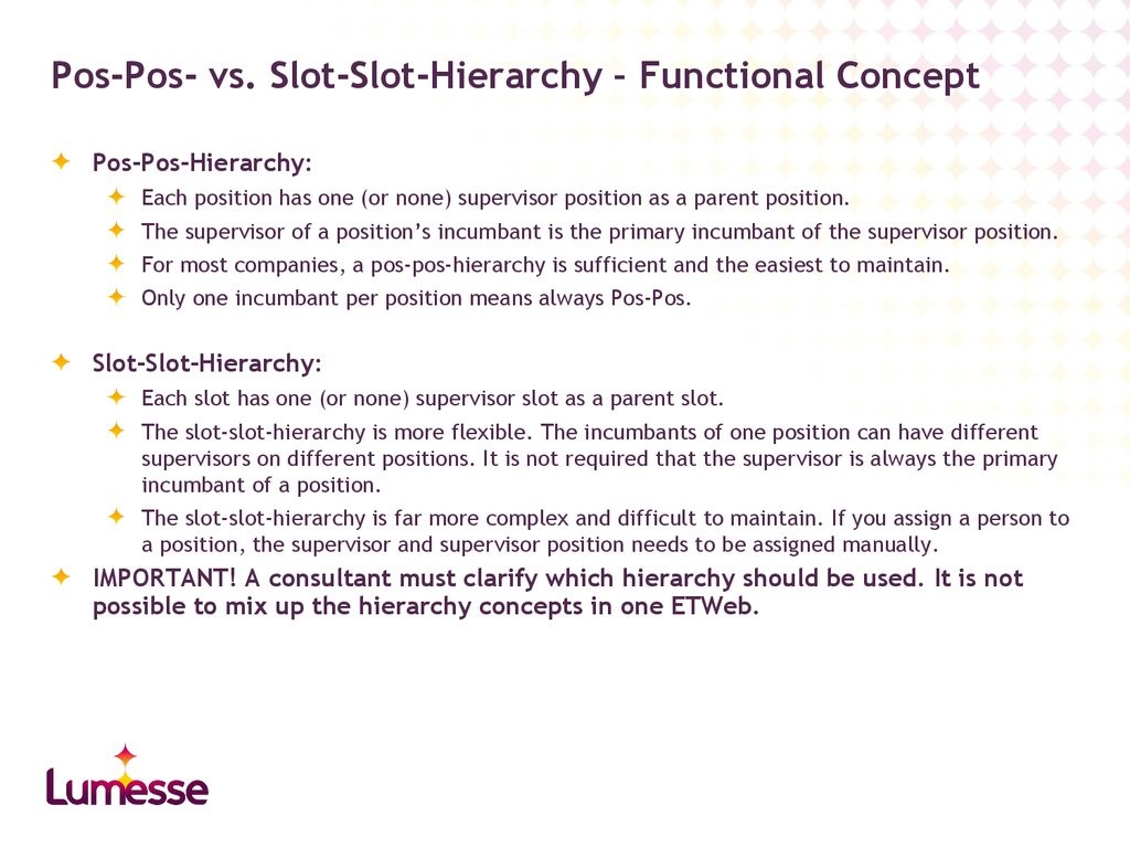 Pos-Pos- vs. Slot-Slot-Hierarchy – Functional Concept