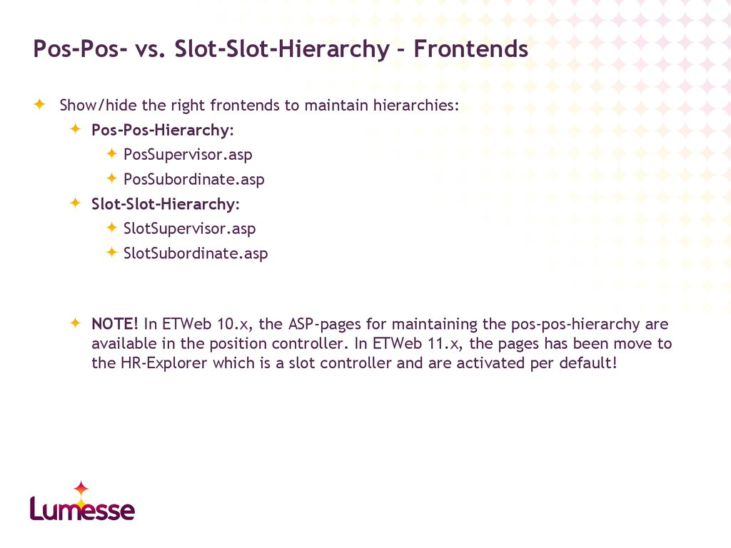 Pos-Pos- vs. Slot-Slot-Hierarchy – Frontends