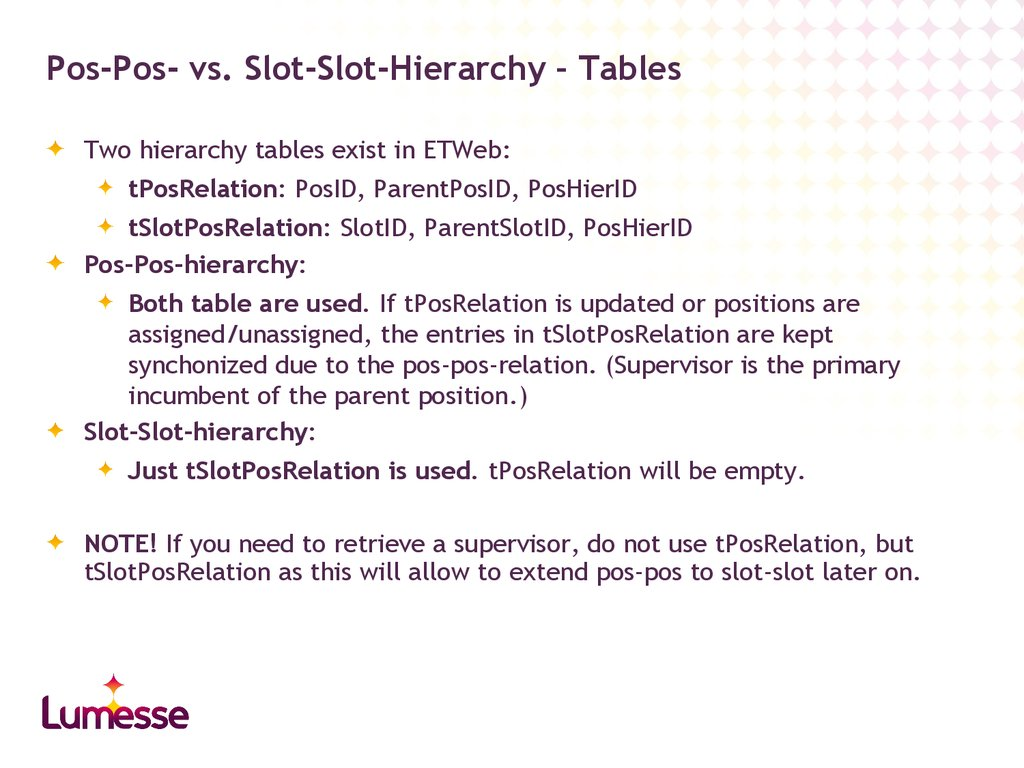 Pos-Pos- vs. Slot-Slot-Hierarchy – Tables