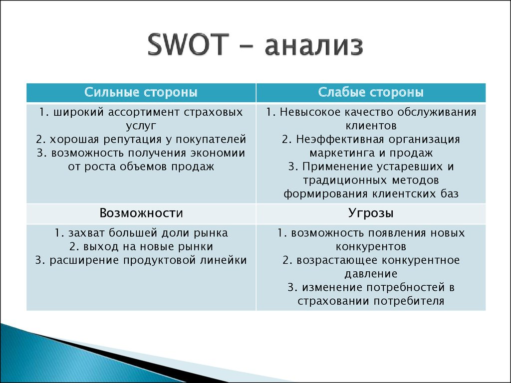 swot of karvy Karvy insights (ki, pronounced 'key'), is the market research arm of the karvy group it is a full-service market research and insights organization research conducted in.