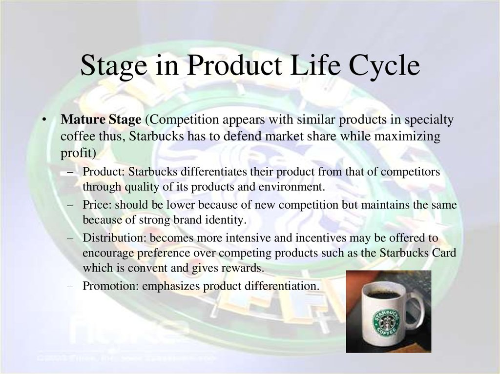 Stage in Product Life Cycle