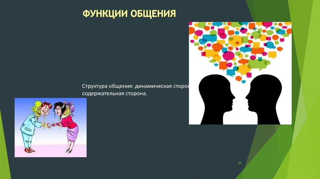 Картинка функции общения