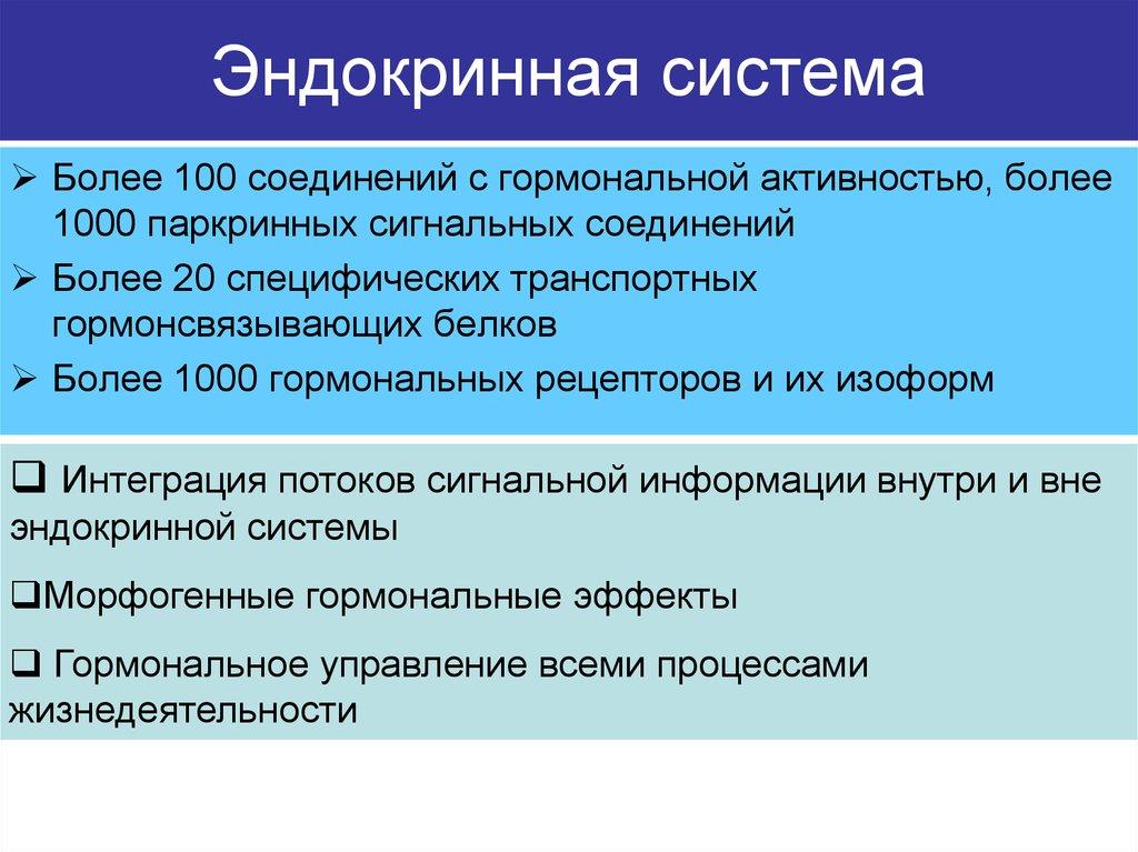 Физиология эндокринной системы Гриффин Охед