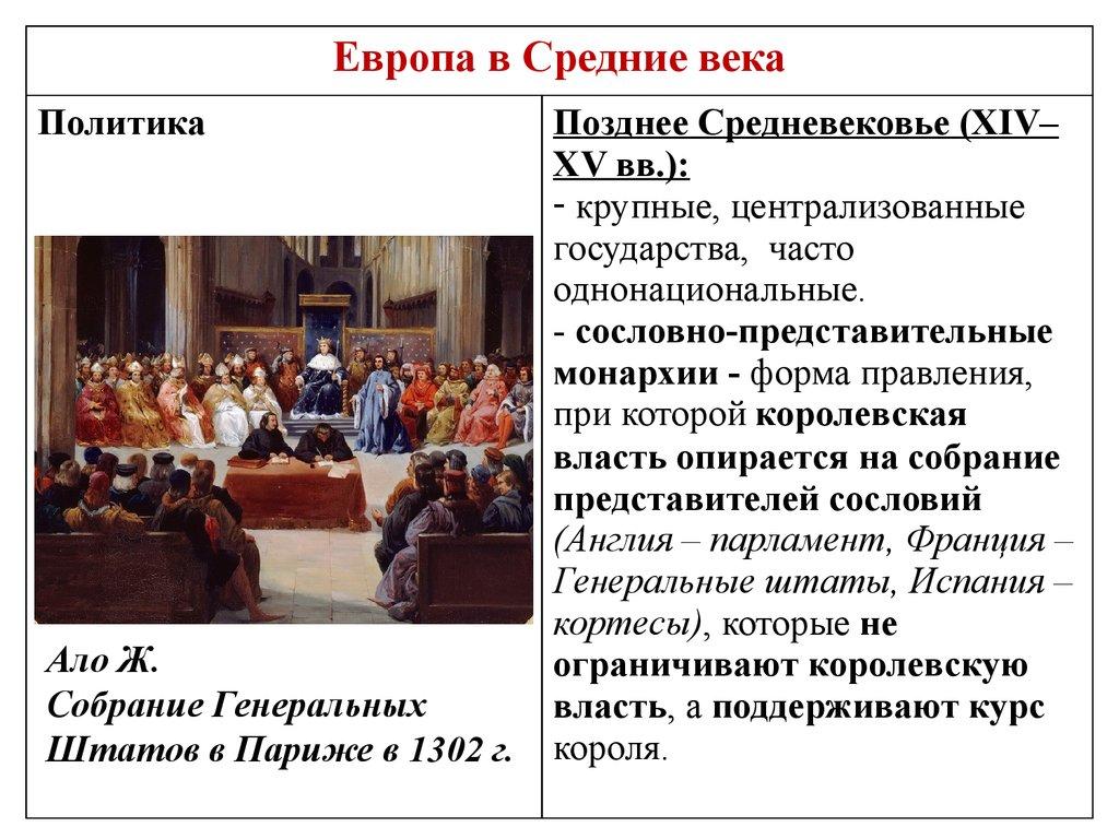 Политика в средние века
