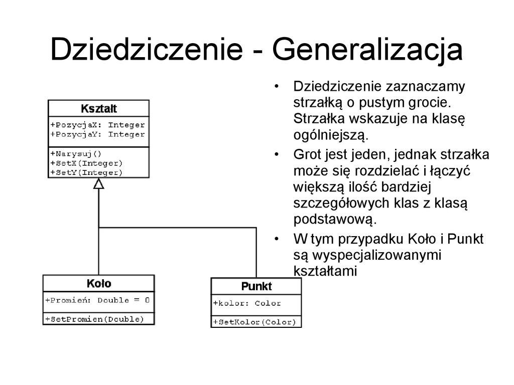 Uml diagramy klas online presentation dziedziczenie generalizacja ccuart Image collections