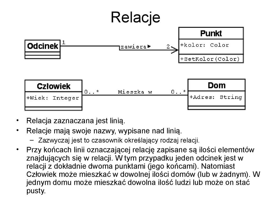 Uml diagramy klas online presentation relacje ccuart Image collections