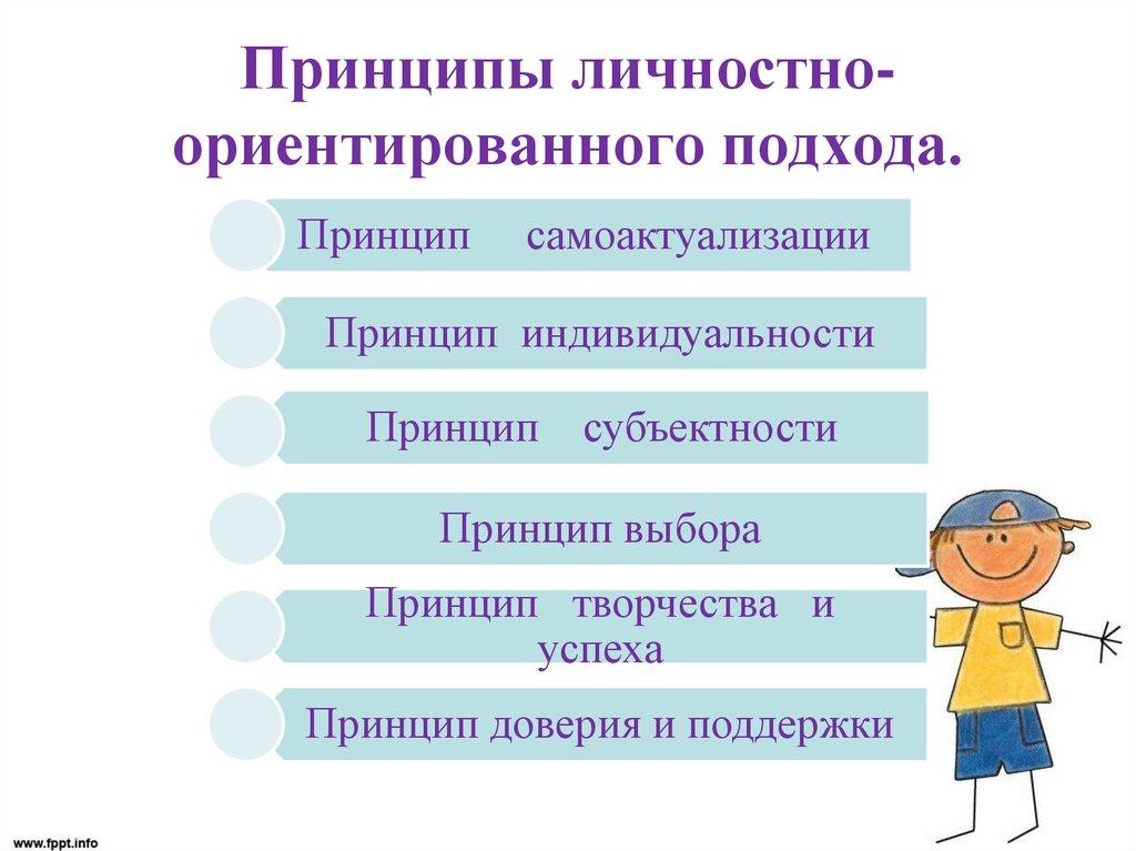 Концепция Личностно-ориентированного Обучения Шпаргалка По Педагогикой
