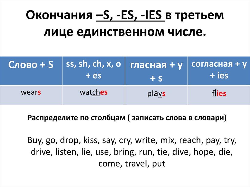 Урок 4 Английские глаголы realenglishru