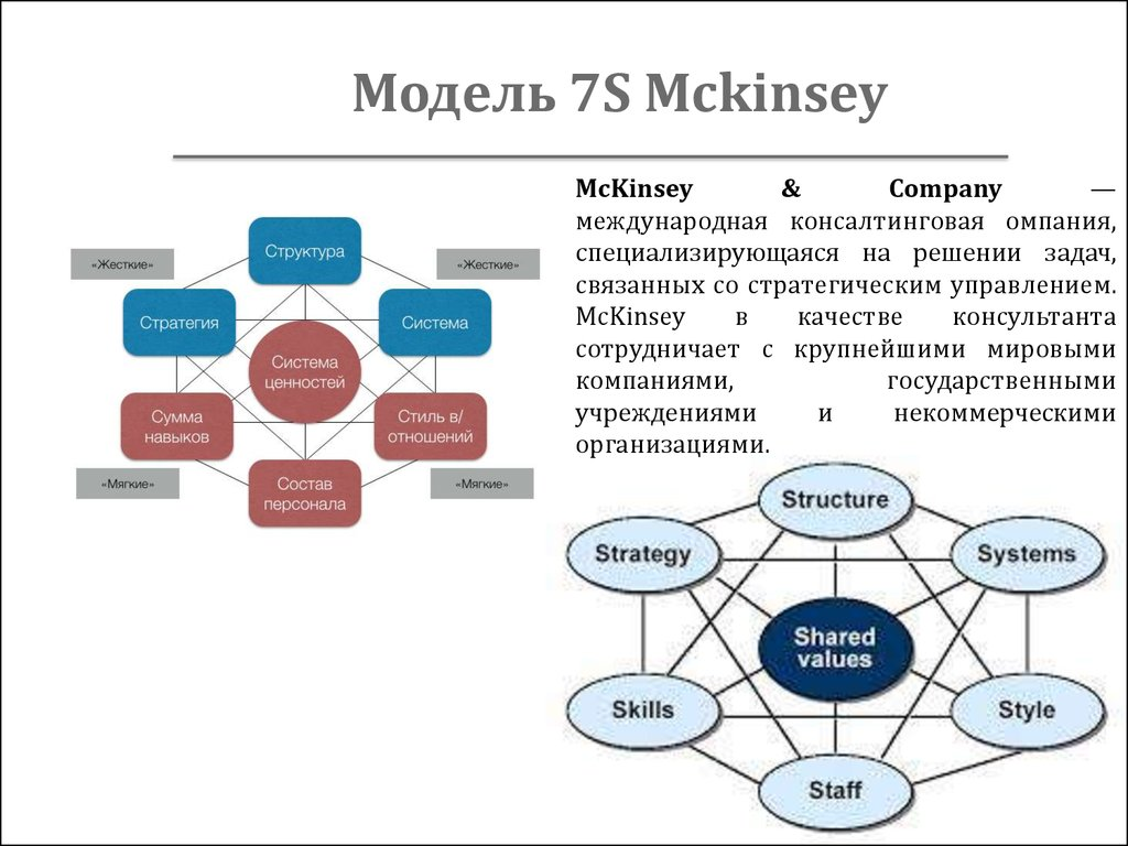 air asia mckinsey 7s model Air asia case study  mckinsey 7s the strategic fit of the organization and its readiness for the future was tested using the mckinsey 7s framework the current .