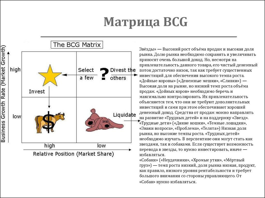 bcg of tvs matrix The bcg matrix is comprised of four quadrants that show high and low market share and high and low growth potential each quadrant has a name and specific characteristics.