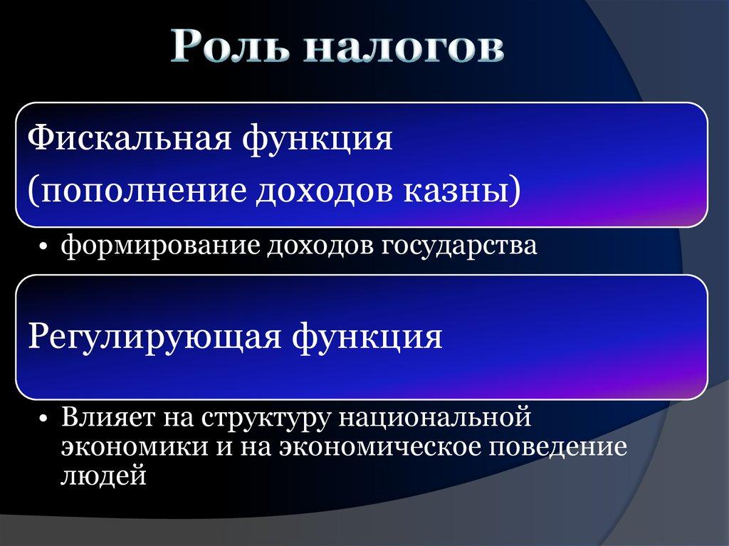 Шпаргалка 16. Фискальная И Экономическая Роль Налога На Прибыль