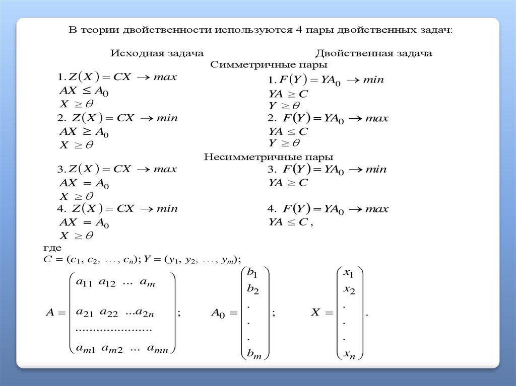 Двойственные задачи их решение задачи 3 класс математика с решением
