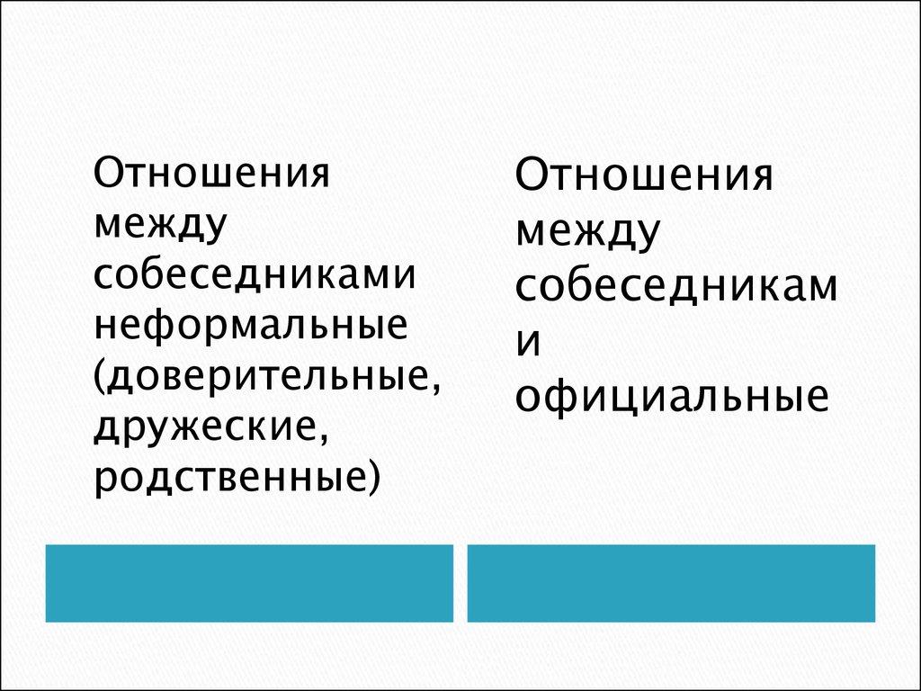 Разговорный стиль: неформальная разновидность языка