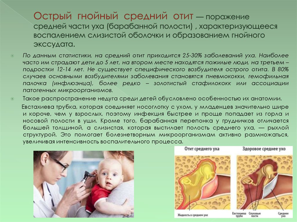 Ушей признаки у ребенка болезни на анализ кариотип кровь что за это