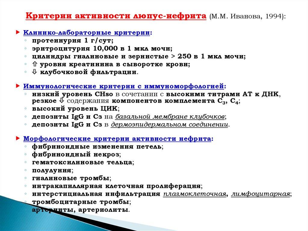 Криопреципитины анализ крови Анализ крови Щербинская улица