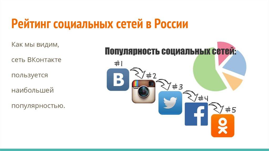 России рейтинг наиболее успешных в сайтов знакомств