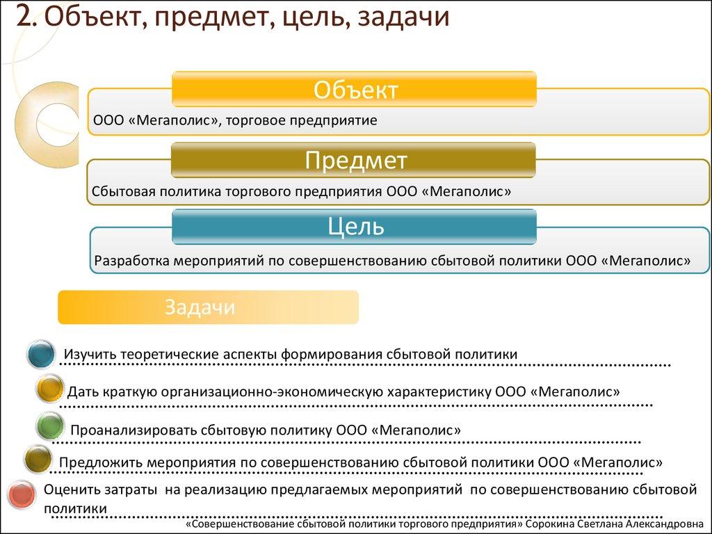 Совершенствование сбытовой политики предприятия дипломная работа 2388