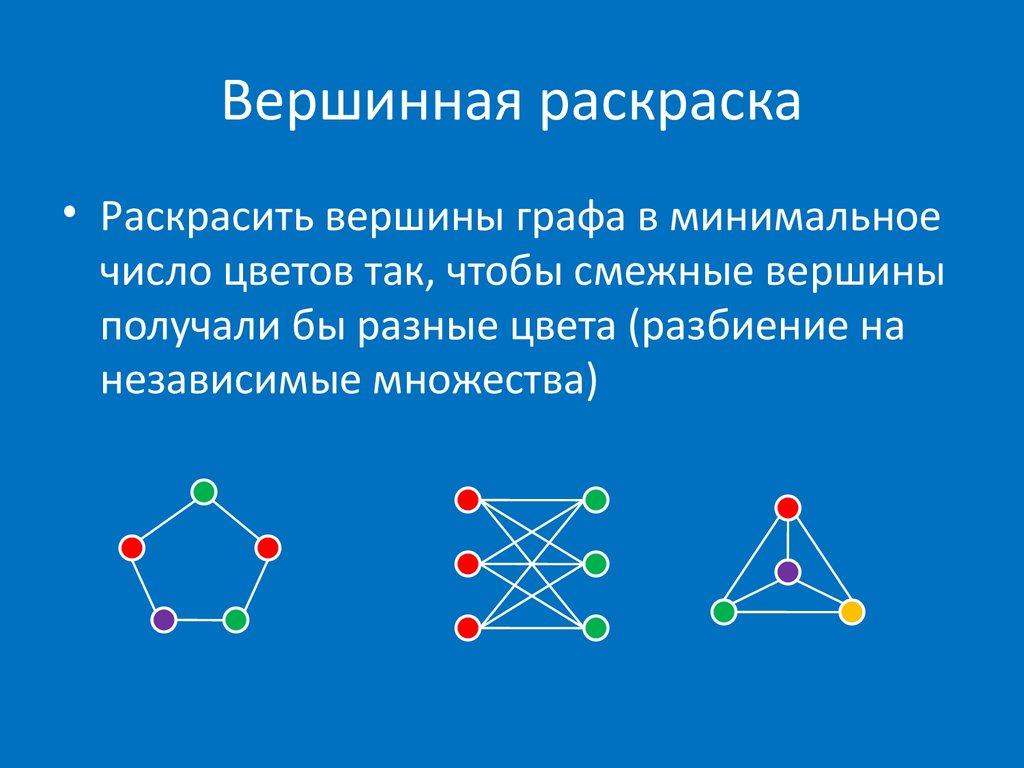 Задачи раскраски графов. Вершинная раскраска - презентация ...