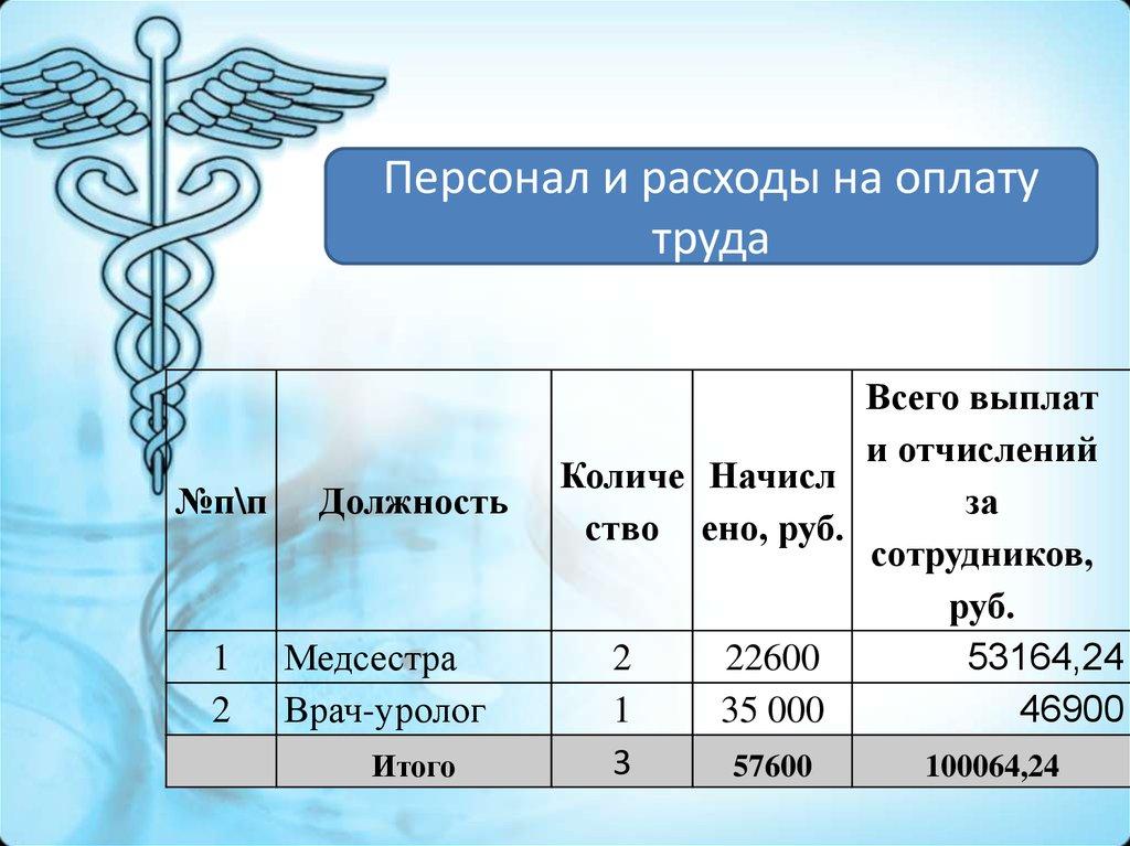 Эффективные препараты для лечения и профилактики простатита