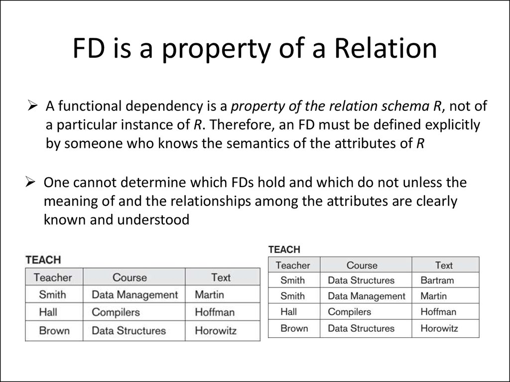 FD is a property of a Relation