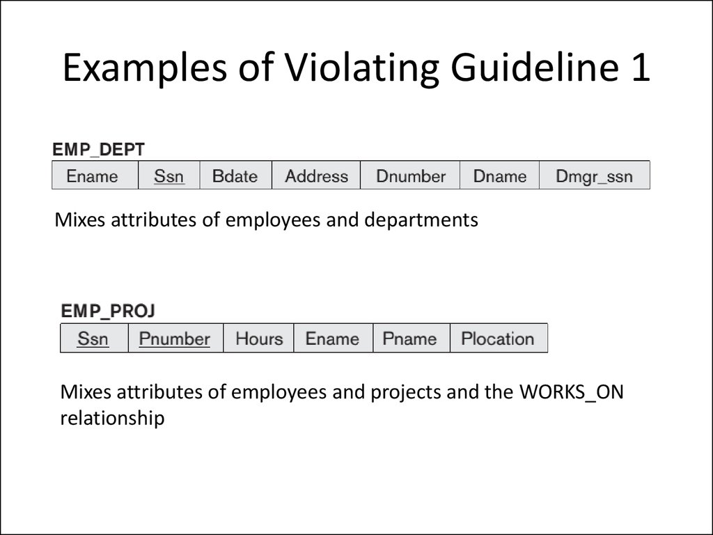 Examples of Violating Guideline 1