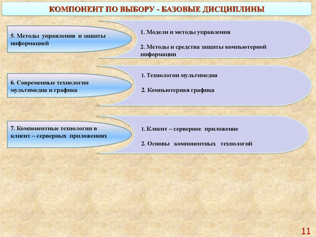 ebook synthesis of secondary