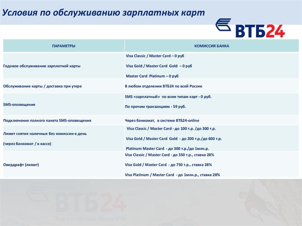 Втб 24 заявка на овердрафт на зарплатную карту какое-то время