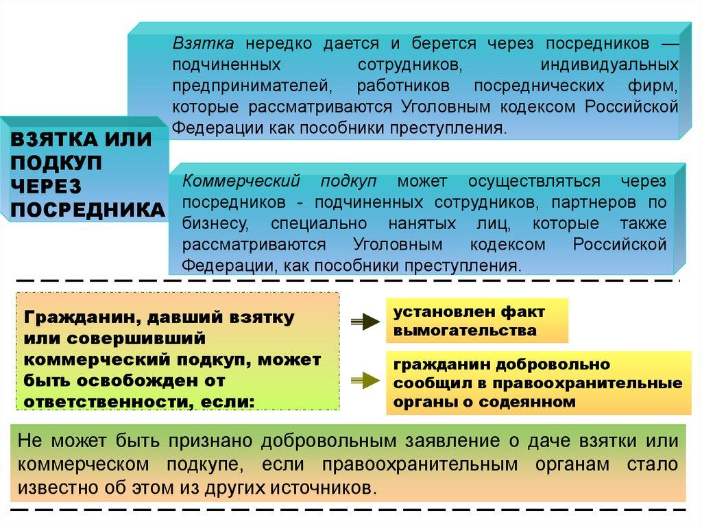 Как позвонить судебному присьаву по октябрьскому району города иваново
