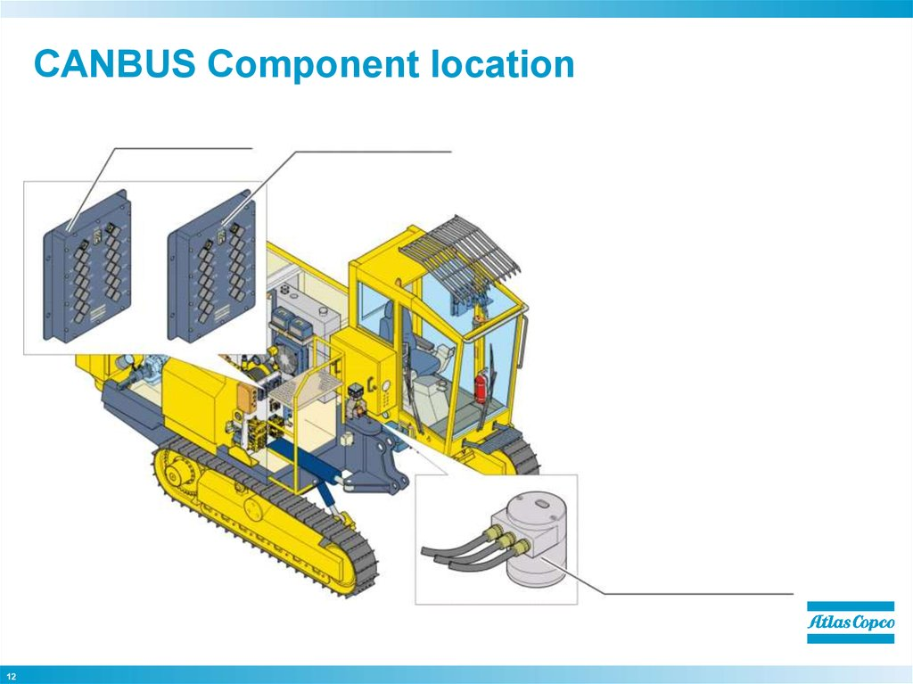 CANBUS Component location