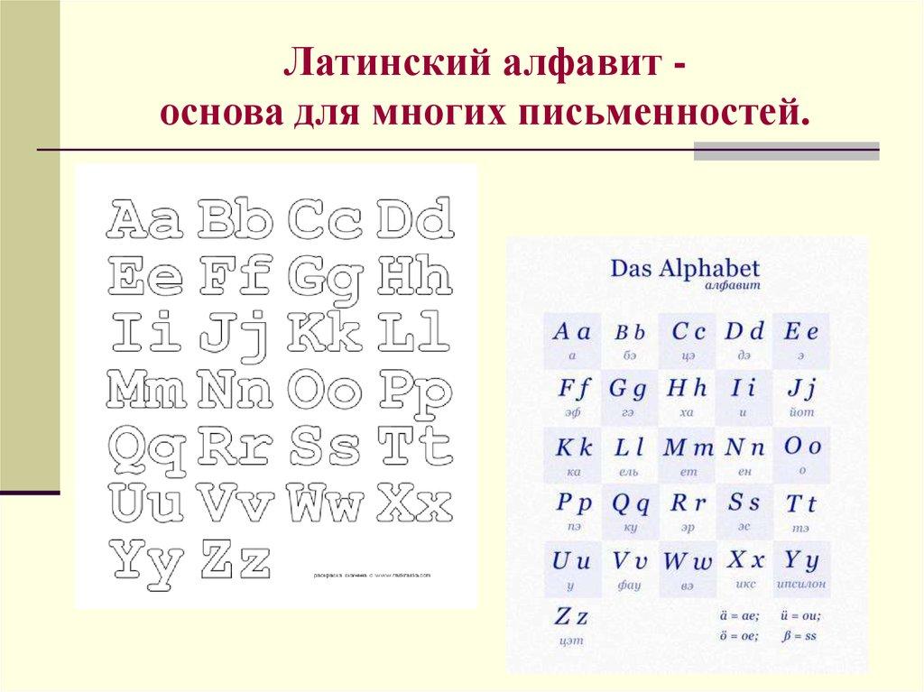Латинско-русский алфавит картинка