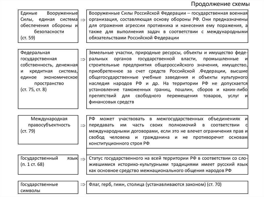 Основные документы отдела кадров