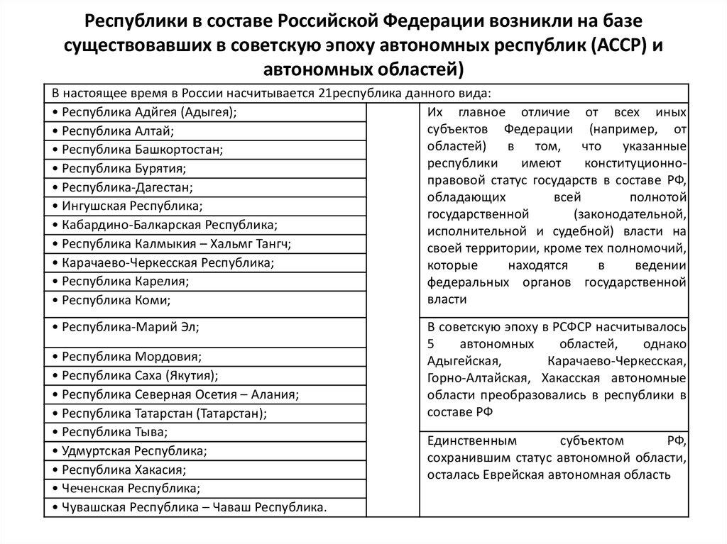 помощь республики в россии сколько научитесь правильно аппетитно