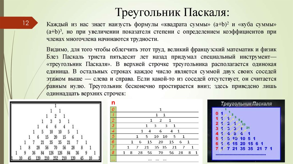 a history of the development of the arithmetic triangle by blaise pascal What we have come to call pascal's triangle has a very long history  (latin for pascal's arithmetic triangle) it has been known as pascal's triangle in.