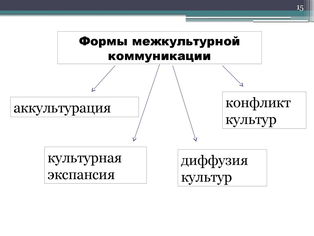 epub Сб. задач по теории функций комплексноо переменного. М
