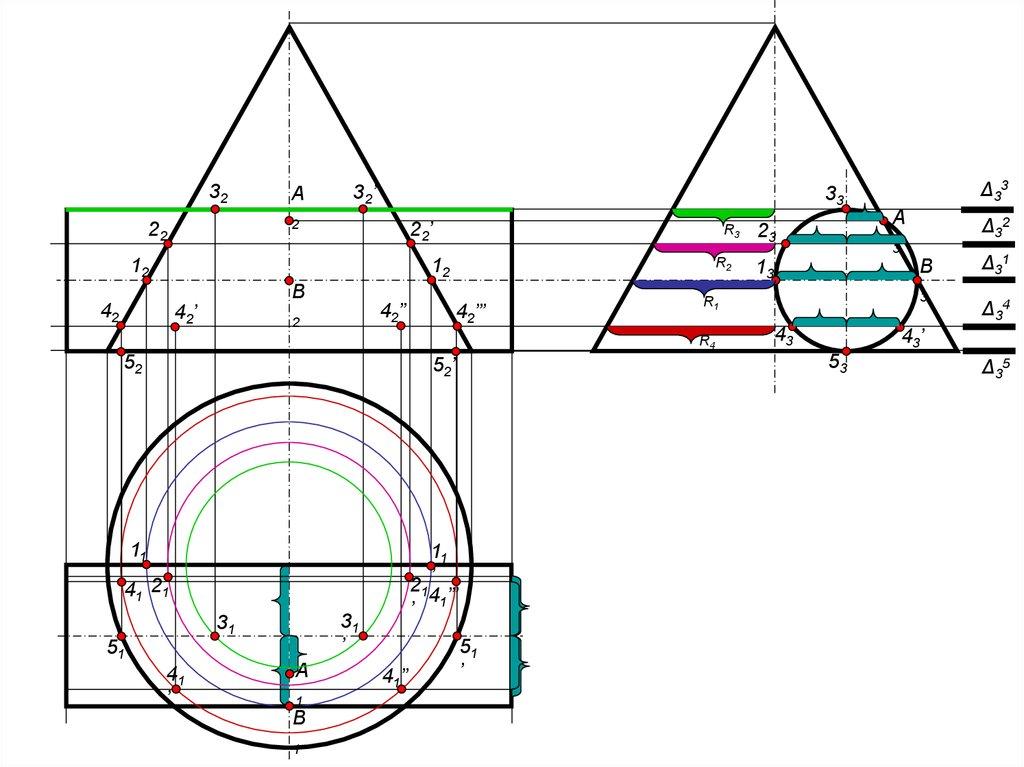 Решение задачи пересечение конус и цилиндр задачи по физике кинематика решение i