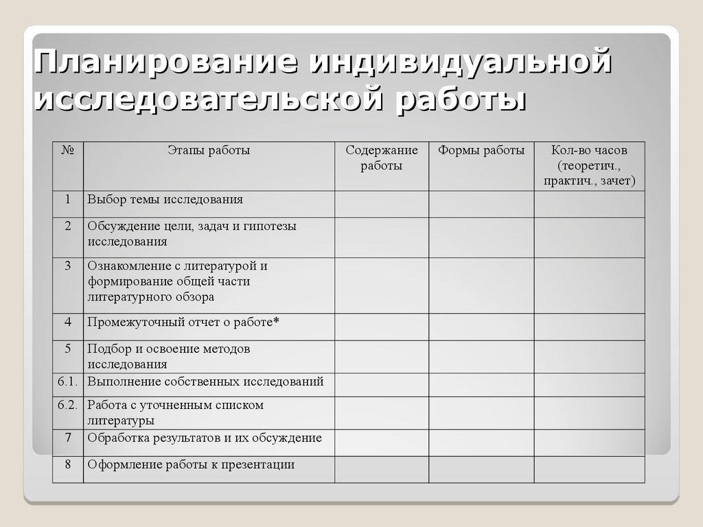slide 7 Детская Городская Клиническая Больница №5 Им. Н.Ф.Филатова