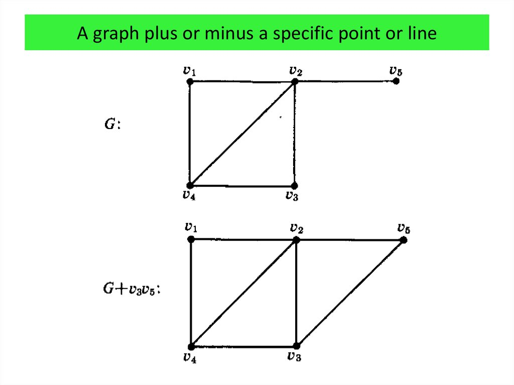 A graph plus or minus a specific point or line