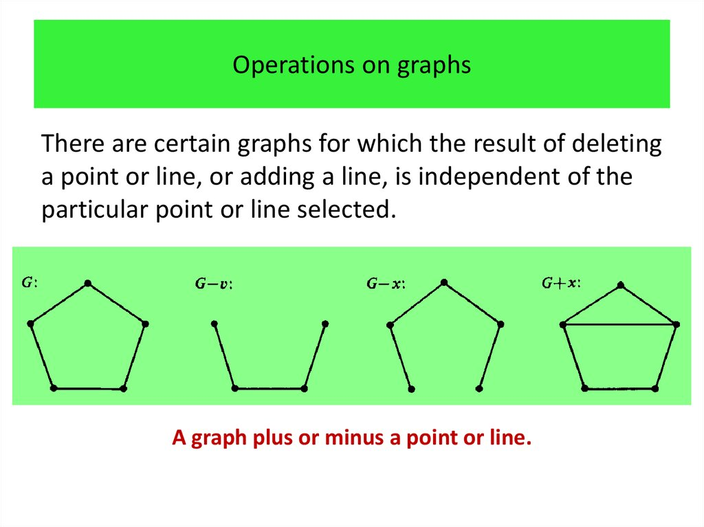 Operations on graphs