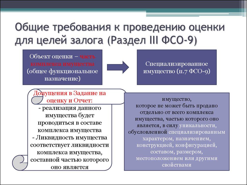 ... Общие требования к проведению оценки для целей залога (Раздел III  ФСО-9) ... 28d2198b599