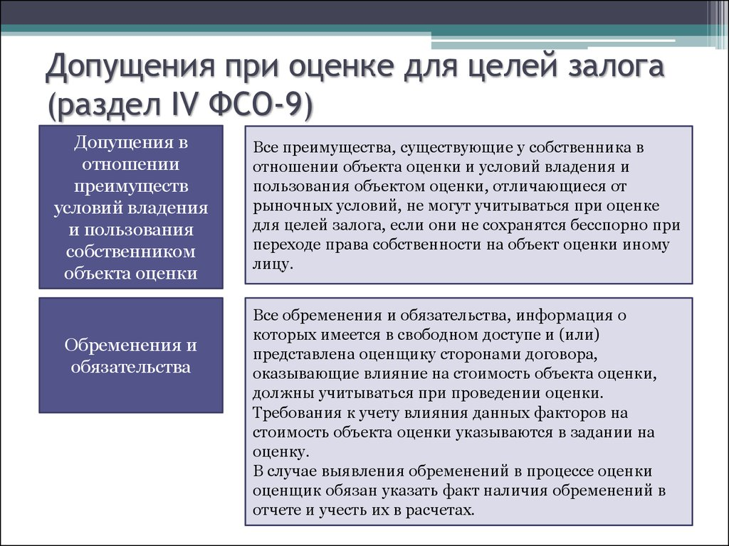 ... Допущения при оценке для целей залога (раздел IV ФСО-9) ... baac72d0394