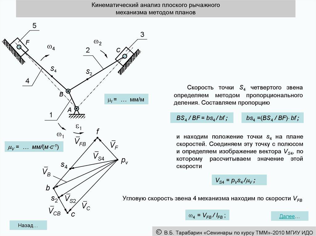 Кинематический анализ плоского рычажного механизма решение задач возбуждение уголовного дела задачи с решением
