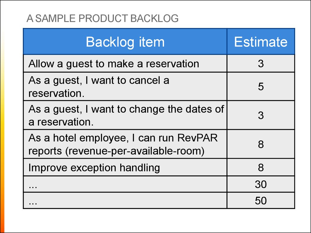A sample product backlog