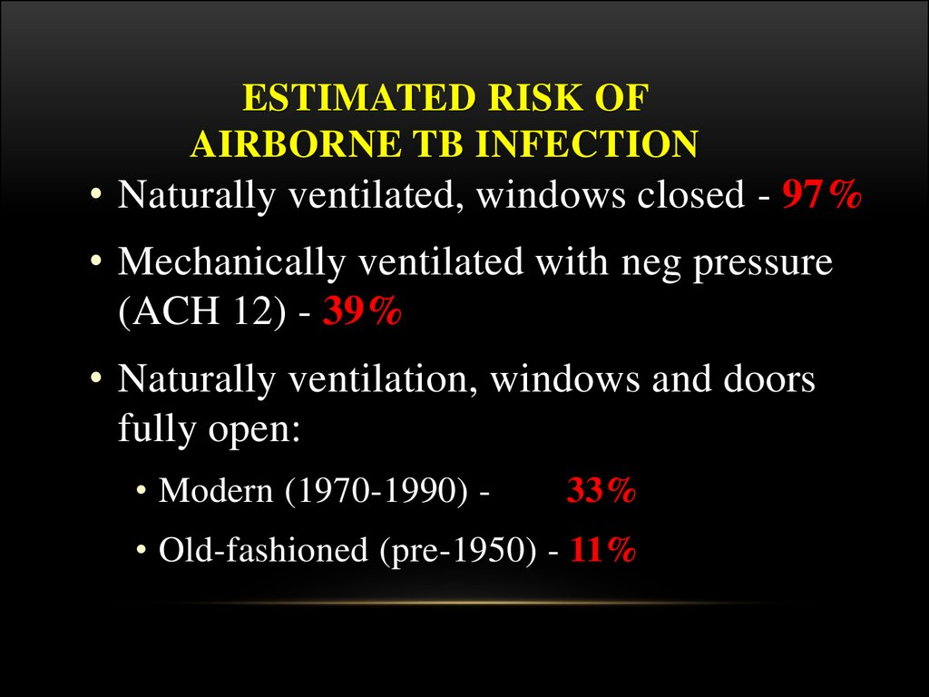 Estimated Risk of Airborne TB Infection
