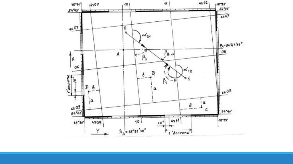 Решение задач на топографических планах решение задач на безубыточность производства